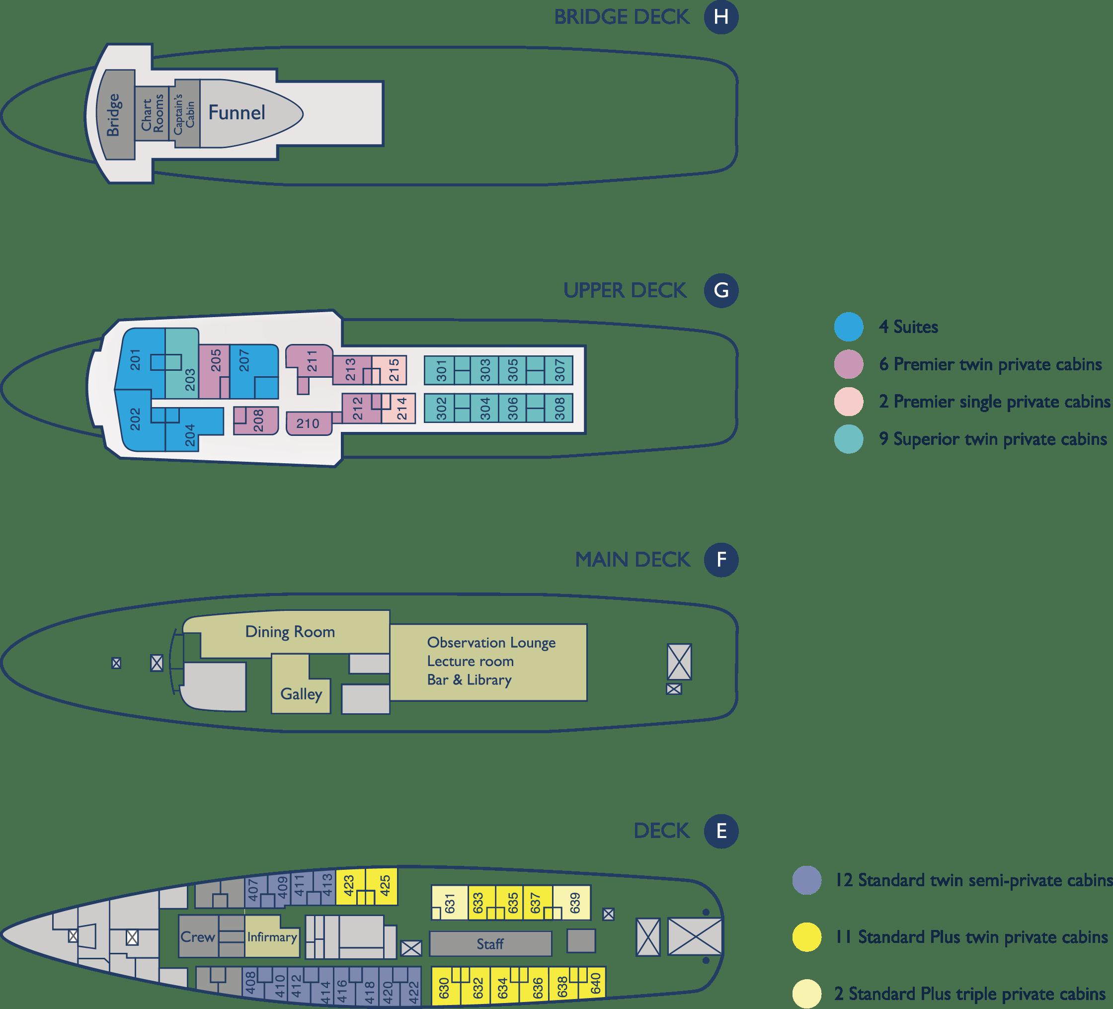 ushuaia deck plan